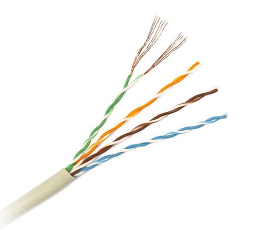 кабель вббшвнг 4х70 цена в перми