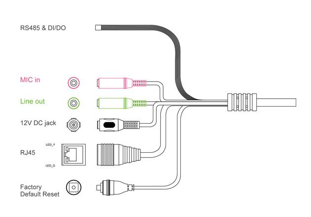 (1.3 Мп) с ИК-подсветкой