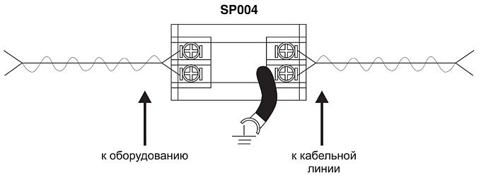 Схема устройства грозозащиты