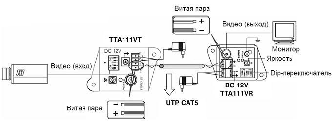 Схема подключения комплекта