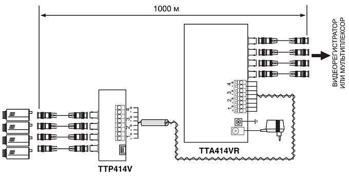 Схема подключения активного